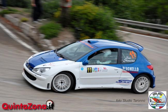 Simone Libero Rally Porta del Gargano